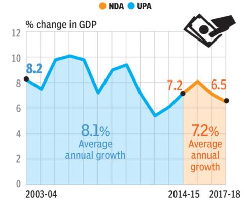 1.GDP
